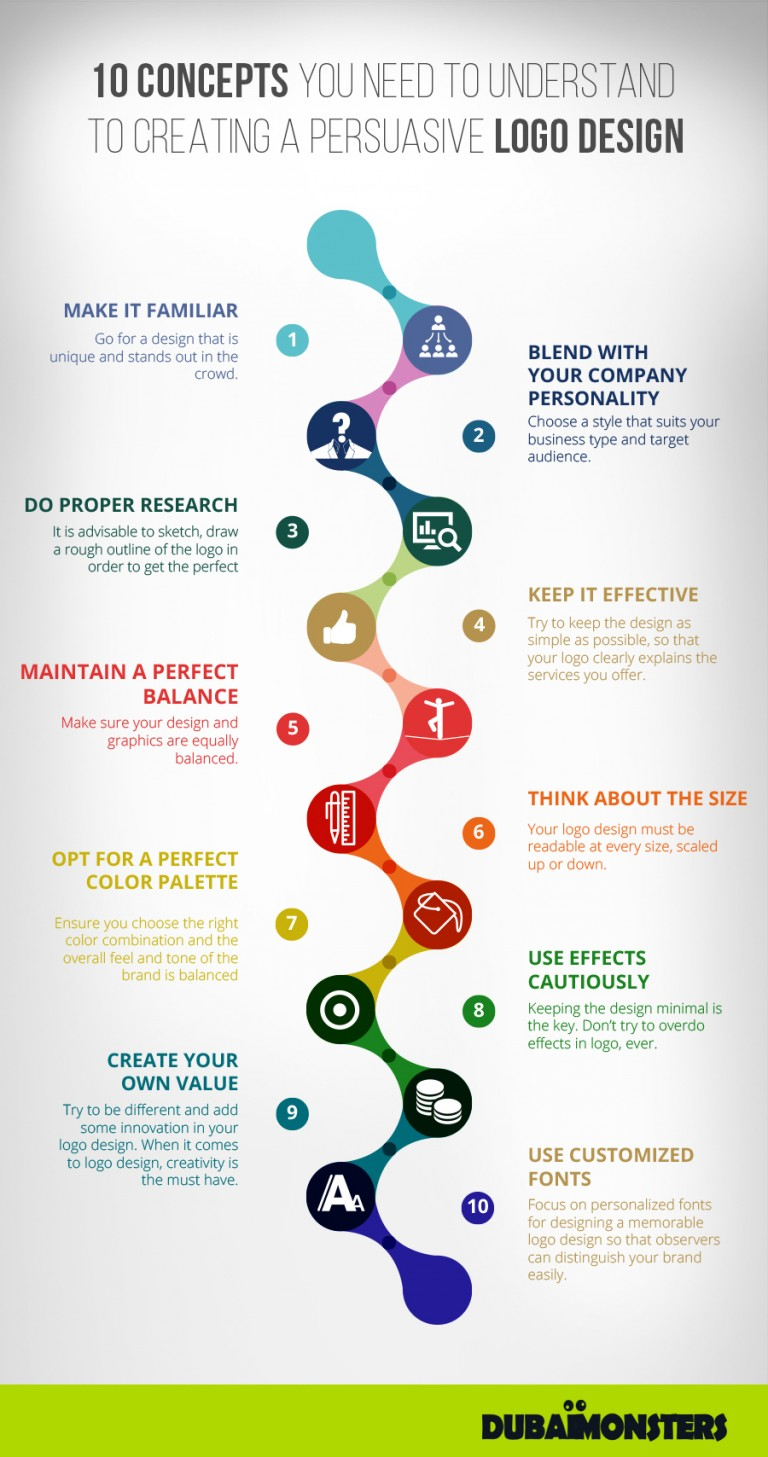 10 Concepts You Need to Understand to Creating a Persuasive Logo Design – Infographics