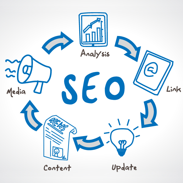 Fusion of SEO and Content