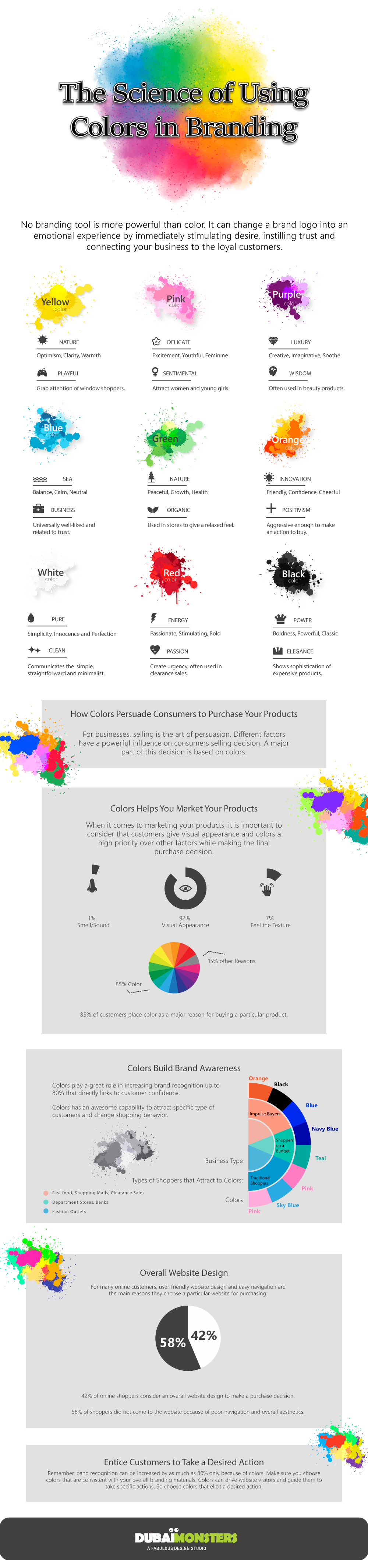 the-science-of-using-colors-in-branding
