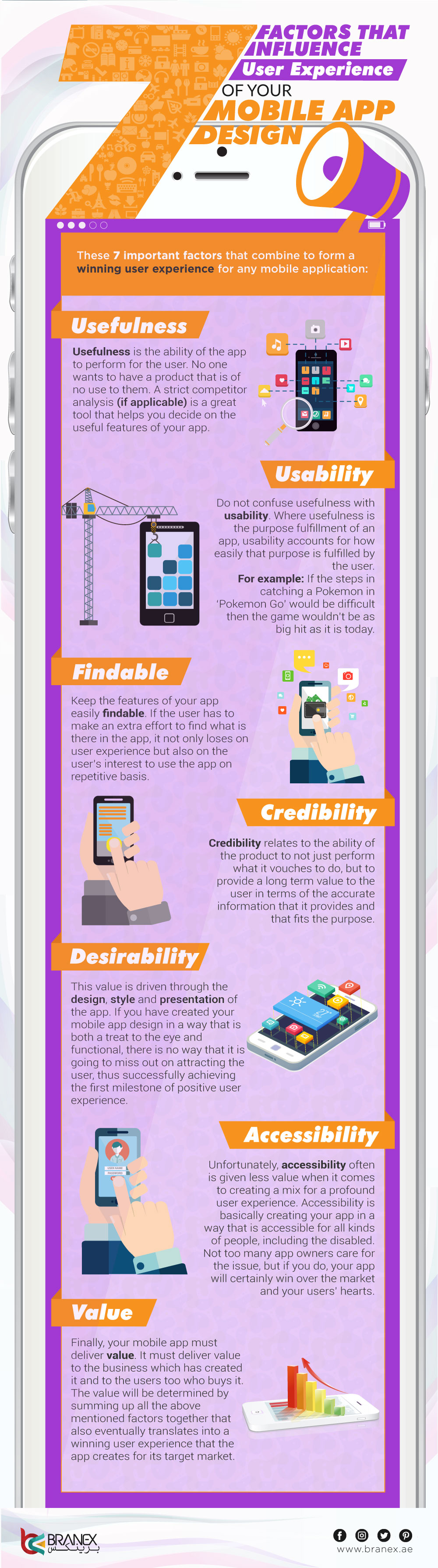 7 Factors that Influence User Experience of Your Mobile App Design