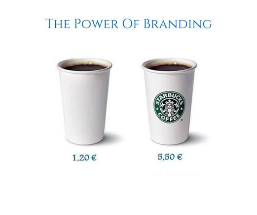 Personal Branding - Branex
