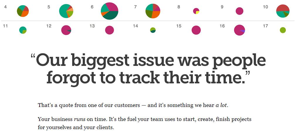 Freckle on Customer Relationship management