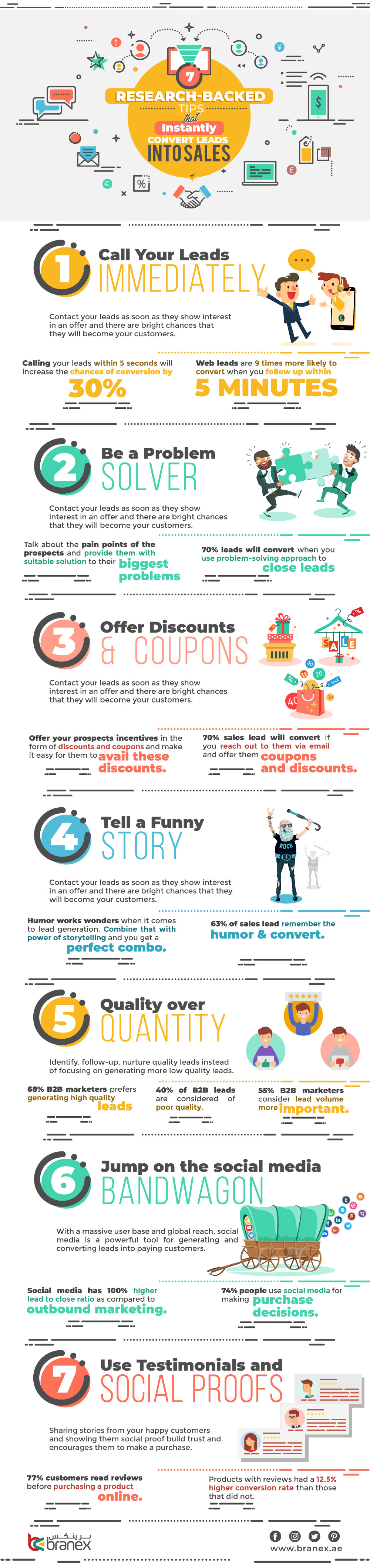 Convert Leads into Sales Instantly With These 7 Research-Backed Tips – Infographics
