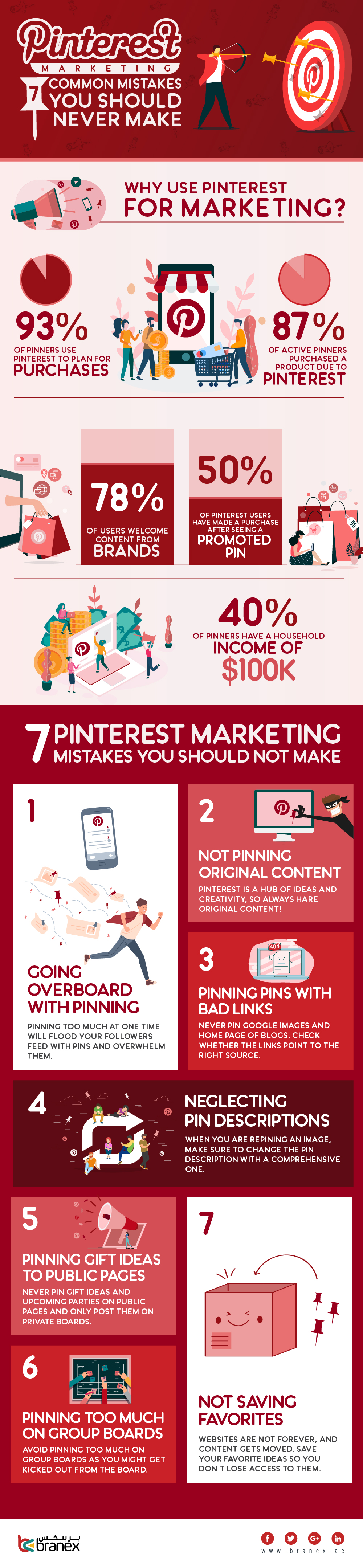 Pinterest Marketing: 7 Common Mistakes You Should Never Make – Infographics