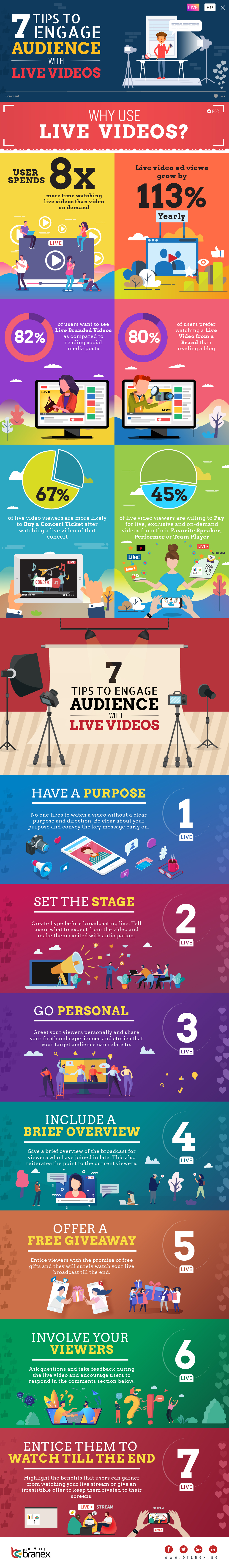 7 Useful Tips To Engage Audience With Live Videos- v2-01