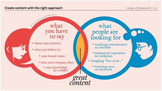 Branding Strategies 2020 -