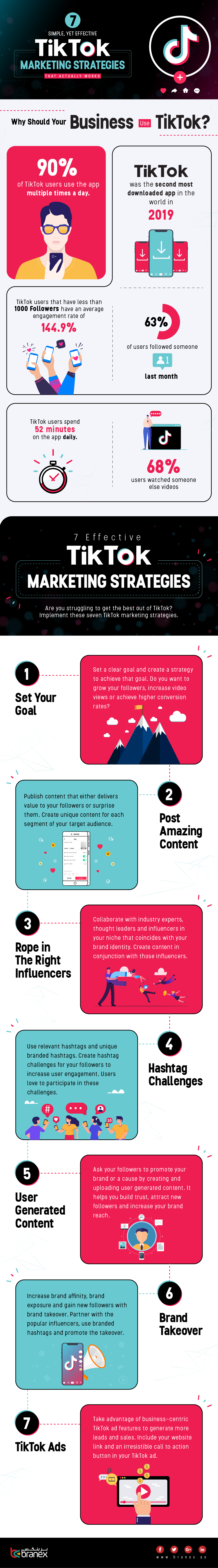 7 Simple, Yet Effective TikTok Marketing Strategies That Actually Works